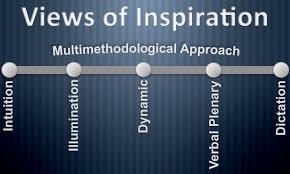 Views on inspiration
